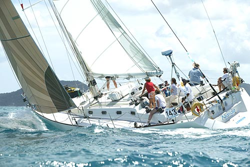 Beating in Antigua Week